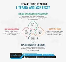 Writing A Literary Analysis How To Write A Literary Analysis Essay A Complete Guide