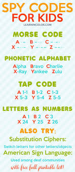 Esl kids teaching the alphabet. 7 Secret Spy Codes And Ciphers For Kids With Free Printable List