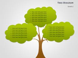 tree diagram powerpoint tree diagram powerpoint cause and effect tree diagrams for