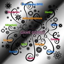 Image result for genre game