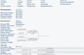Разблокировать сайт букмекерской конторы балтбет