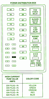 01 f250 fuse box diagram 01 wiring diagrams online