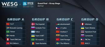 dota 2 news talent list for wesg dota 2 finals announced gosugamers