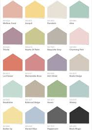 Small Picture The 25 best Watery paint color ideas on Pinterest Refurbished