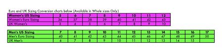 Exact Birkenstock Shoe Size Conversion Chart 2019