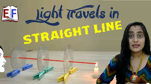 How Light Travels Light Travels In A Straight Line School Science Project