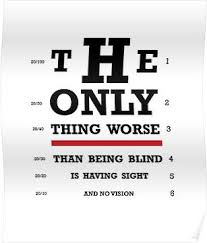 Eye Chart Poster Vision Eye Chart Poster Vision Eye Yearbook Covers