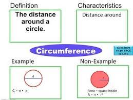 Frayer Model Examples Vocabulary Geometry Circles Prisms Frayer Model Vocabulary Vocab They Will