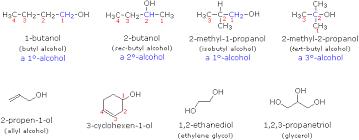 Alcohol Reactivity