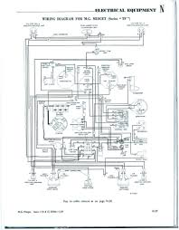 lovely mg td wiring diagram contemporary electrical and in tc beautiful mg tf wiring diagram ideas electrical circuit and tc