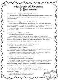 essay technology advantages education