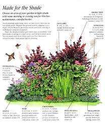 Small Picture Perfect Garden Design Zone 5 Designs For Sun R Intended Decor