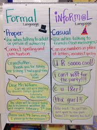 Common Core Standards Anchor Charts Formal And Informal Language Anchor Chart For 2nd Grade