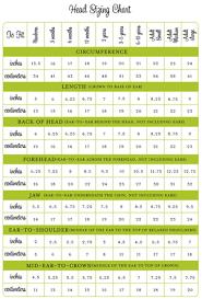 Average Head Circumference Chart Explanatory Baby Head Measurements Chart 2019