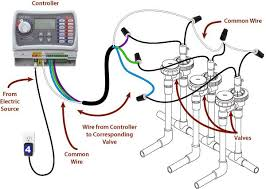 residential wiring diy on residential images free download images Kenwood Dnx6190hd Wiring Diagram interesting residential wiring diy diy biji us Porsche Cayeene Wiring Diagram for Kenwood DNX6190HD