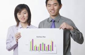 How To Present Business Plans To Donors Chron Com