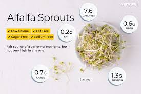 Alfalfa Sprouts Nutritional Information