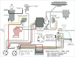 guitar wiring diagrams explained for outside lights ford online Wire Outside Wiring Diagram Light Green Do You Need at Wiring Diagram For Outside Lights On Cars