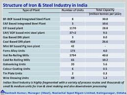 Indian Steel Grades Chart Operational Management In Steel Plant