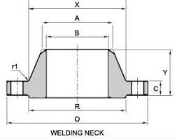 Asme B16 47 Class 150 Series A Welding Neck Flanges Dimensions