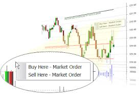 M4 Chart M4 Trading Platform Real Time Charting Quotes Automated