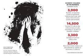 Shawn Vestal Domestic Violence Is One Of Spokanes Biggest