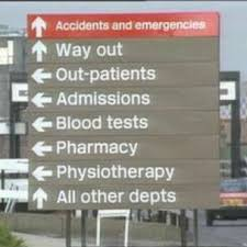 Image result for hospital  signpost