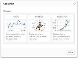 Chart Eagle Io Documentation