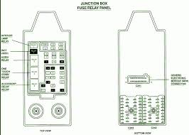 96 f150 fuse box diagram golkit for 1999 ford f150 fuse box 1999 ford f150 fuse box diagram under dash at 1999 F150 Fuse Box