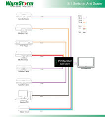 hdbaset input hdmi for multi function full hd video wiring diagram