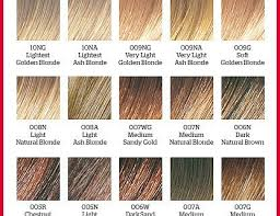 Wella Demi Permanent Hair Colour Chart 20 Valid Wella Color Charm Instructions