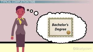 To Finish How Many Years Does It Take To Finish A Bachelors Degree