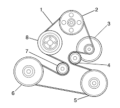 Repair instructions on vehicle drive belt replacement 2009 1376091 3254 2095 1351 63545 12 2225993html epica engine diagram epica engine diagram
