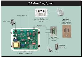telephone line wiring diagram wirdig channel vision 4x8 110 telecom distribution module rj31x