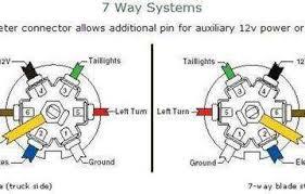 wiring diagram for a pj trailer yhgfdmuor net Pj Wiring Diagram pj trailers wiring diagram pj auto wiring diagram schematic, wiring diagram pj trailers wiring diagram
