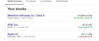 Google Finance My Portfolio Chart How To Track Your Portfolio In Google Finance Marketbeat