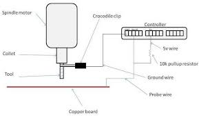 cnc probe guide autoleveller cnc probe setup diagram shows the basic wiring to use the tool itself as a