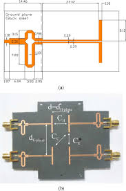 End Fed Dipole Antenna Design A Schematic Diagram Of The Dipole Antenna Fed By Microstrip