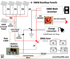 detailed look at our diy rv boondocking power system solar look detailed look at our diy rv boondocking power system
