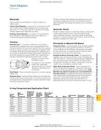 Weatherhead Hydraulic Fittings Chart Eaton Weatherhead Catalog Pdf Auction 25 Final 499 By