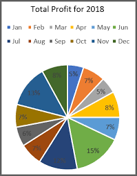 1 6 On A Pie Chart Your Pie Chart Questions Answered Here Bold Bi
