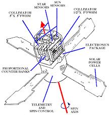 wiring diagram symbols on wiring images free download wiring diagrams Dc Wiring Diagram Symbols wiring diagram symbols 14 dc wiring diagram symbols wiring diagram abbreviations DC Wiring Basics