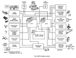 aegis combat system jp 3-60 at Theater Air Control System Diagram