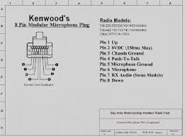 beautiful of kenwood kdc 255u wiring harness diagram 255u webtor me Wiring Diagram Symbols images of kenwood kdc 255u wiring harness diagram free download