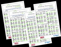 Get Your 2019 Tide Chart Archway Insurance Halifax