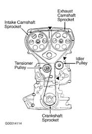 timing marks on 2002 kia spectra fixya related questions