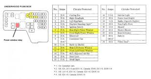 2006 honda civic power window wiring diagram wiring diagram 2006 Honda Accord Fuse Diagram 00 accord fuse box on images wiring diagrams 2006 honda accord fuse box diagram