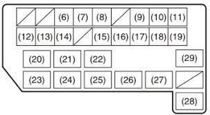 fiat sedici 2006 2014 fuse box diagram auto genius fiat sedici 2006 2014 fuse box diagram