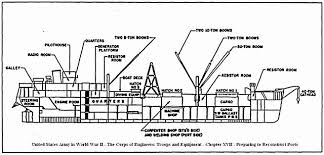 u s  army engineer port repair ship   wikipediaengineer port repair ship diagram from united states army in world war ii   the corps of engineers  troops and equipment   chapter xvii   preparing to