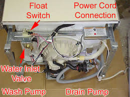 wiring diagram for frigidaire dishwasher the wiring diagram american a c appliance wiring diagram